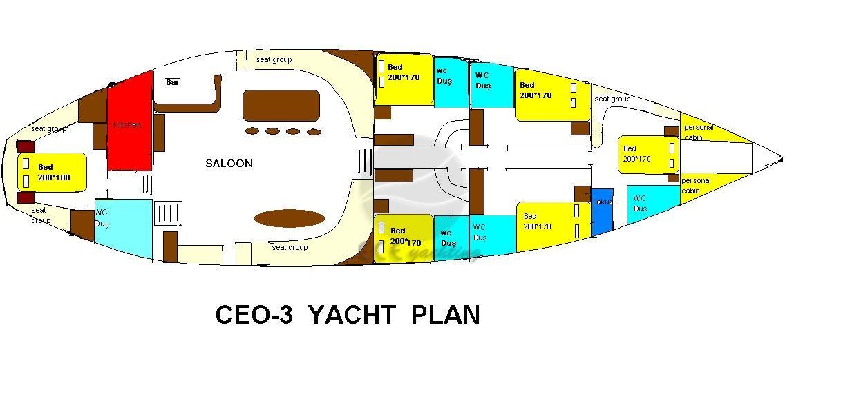 CEO 3 Yat Plani