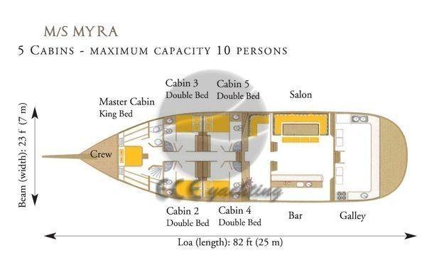 MYRA Yat Plani