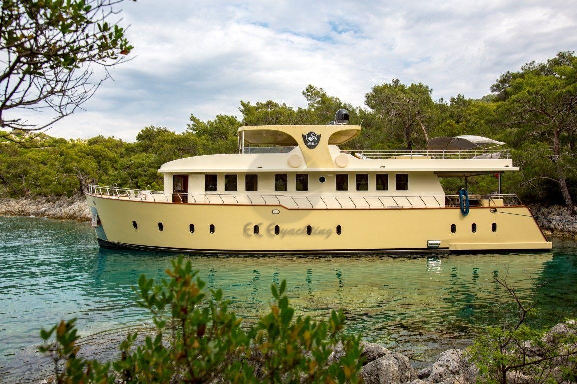 SIMAY S Teknesi